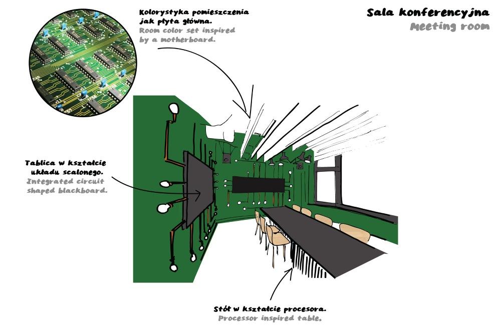 MA176_CPU